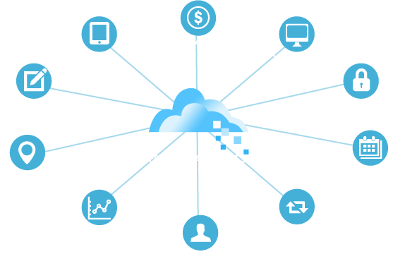 Image result for property management system